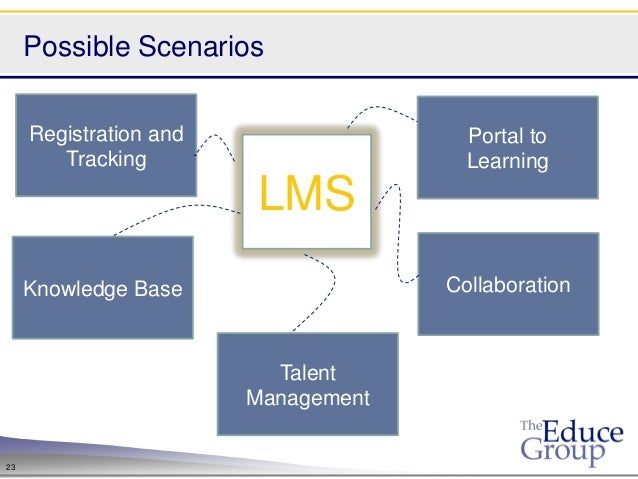 Possible Scenarios     Registration and                  Portal to        Tracking                       Learning         ...