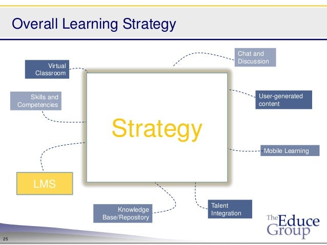 Overall Learning Strategy                                                   Chat and                                      ...