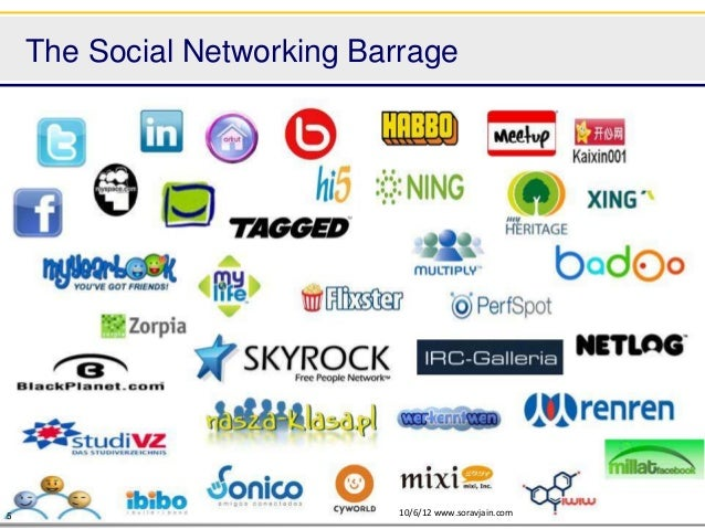 The Social Networking Barrage5                            10/6/12 www.soravjain.com