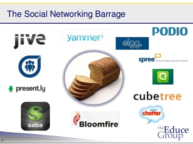 The Social Networking Barrage6