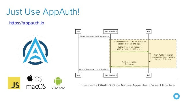 What the Heck is OAuth and OpenID Connect - RWX 2017