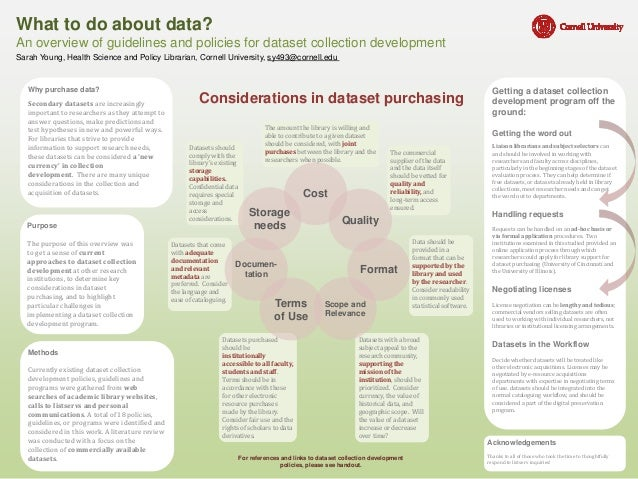What to do about data? An overview of guidelines and policies for dataset collection development Sarah Young, Health Scien...