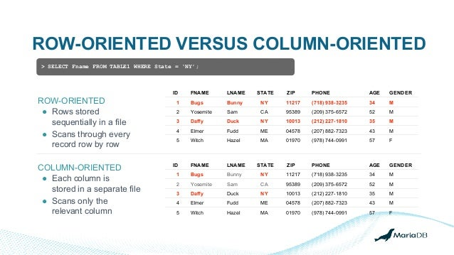 ROW-ORIENTED VERSUS COLUMN-ORIENTED ROW-ORIENTED ● Rows stored sequentially in a file ● Scans through every record row by ...