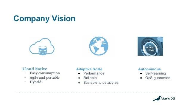 Company Vision Autonomous ● Self-learning ● QoS guarantee Adaptive Scale ● Performance ● Reliable ● Scalable to petabytes ...