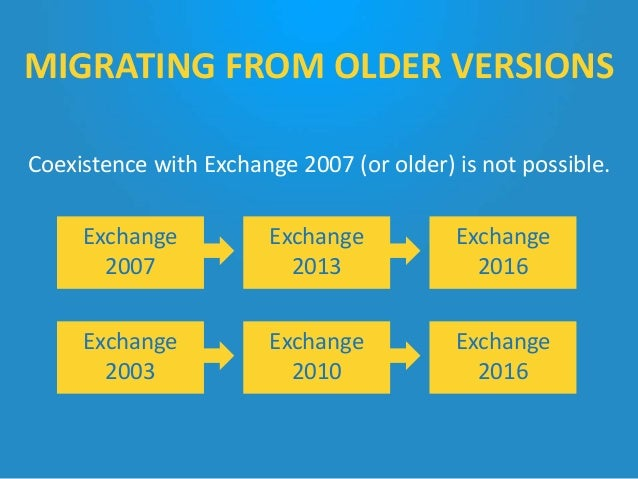 What to expect with Microsoft Exchange 2016?