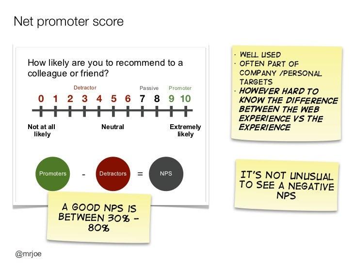 Net promoter score                                                                     •                                  ...