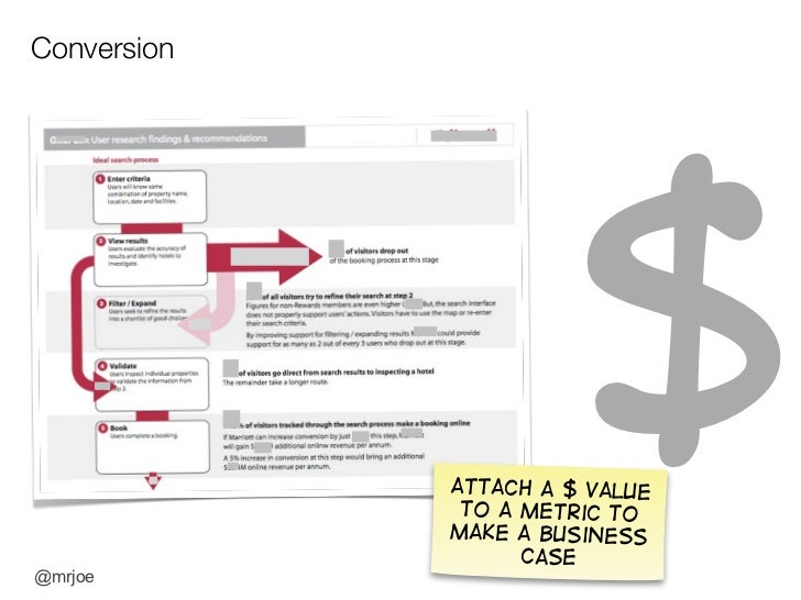 UX & ROI: What to measure and what to expect Slide 11