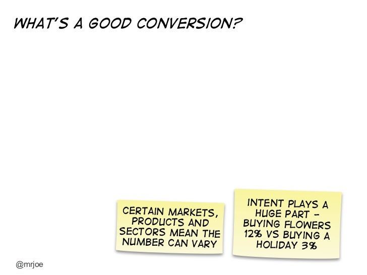UX & ROI: What to measure and what to expect Slide 12