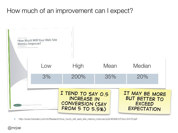 UX & ROI: What to measure and what to expect Slide 17