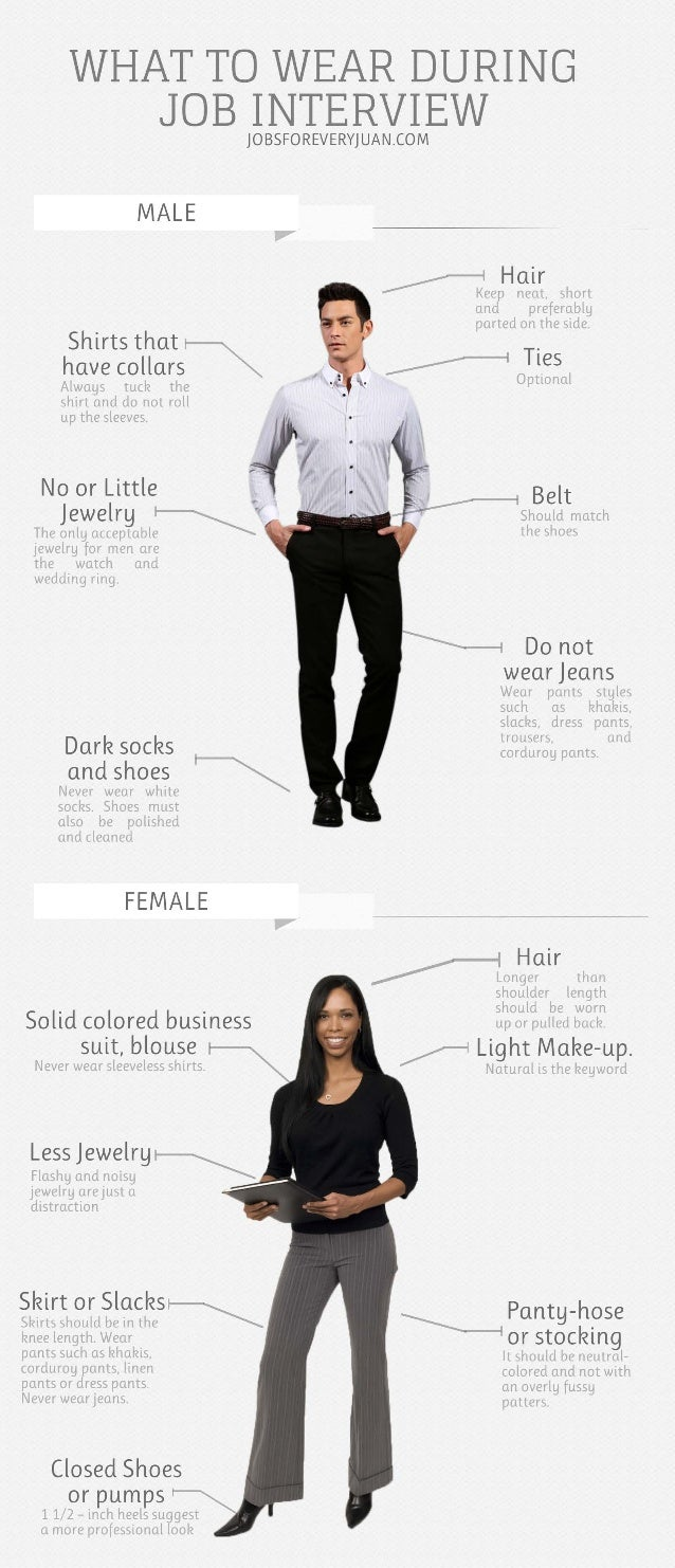 What Dress Shoes To Wear Infographic