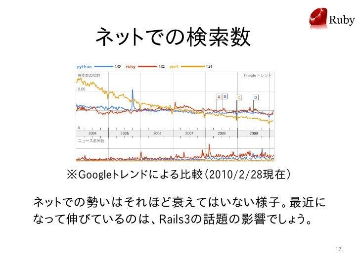 ネットでの検索数        ※Googleトレンドによる比較(2010/2/28現在)  ネットでの勢いはそれほど衰えてはいない様子。最近に なって伸びているのは、Rails3の話題の影響でしょう。                     ...