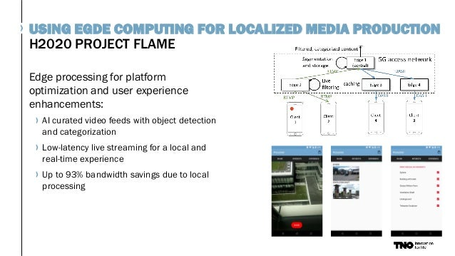Edge processing for platform optimization and user experience enhancements: AI curated video feeds with object detection a...
