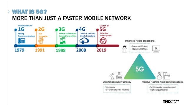 MORE THAN JUST A FASTER MOBILE NETWORK WHAT IS 5G?
