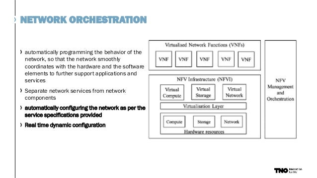 automatically programming the behavior of the network, so that the network smoothly coordinates with the hardware and the ...