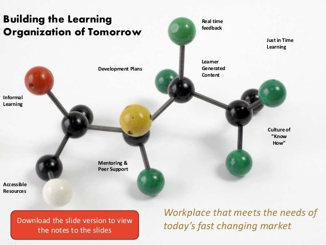 Building the Learning  Organization of Tomorrow  Workplace that meets the needs of  today's fast changing market  Informal...