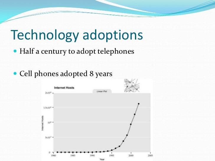 What Will The World Be Like 50 Years 20 1