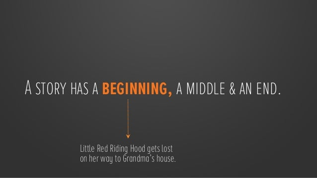 A story has a beginning, a middle & an end.         Little Red Riding Hood gets lost         on her way to Grandma's house.