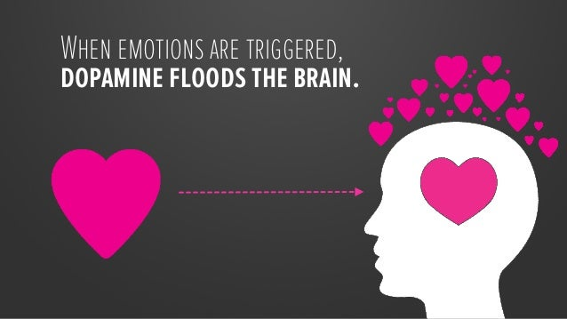 When emotions are triggered,dopamine floods the brain.