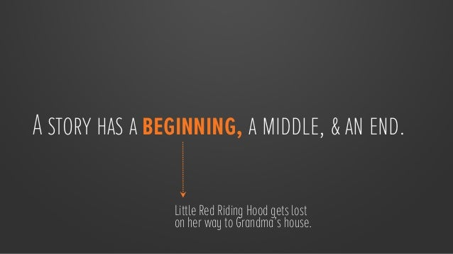 A story has a beginning, a middle, & an end.  Little Red Riding Hood gets lost on her way to Grandma's house.