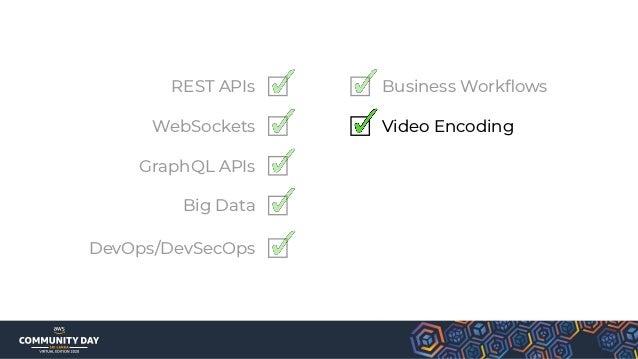 REST APIs WebSockets GraphQL APIs Big Data DevOps/DevSecOps Event-Driven Architecture Video Encoding Business Workflows