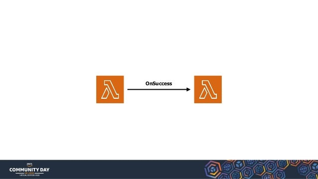 What can you do with lambda in 2020