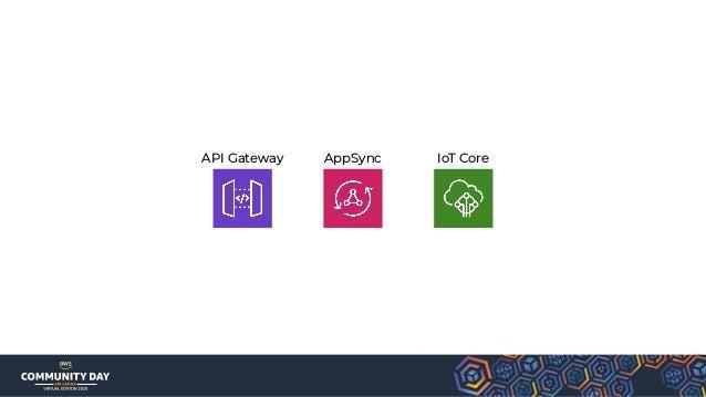 API Gateway Lambda OnConnect DynamoDB