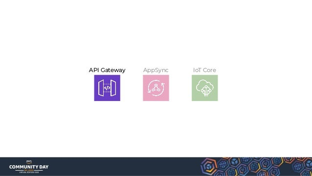 API Gateway Lambda OnConnect DynamoDB Lambda OnDisconnect