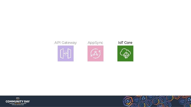 AWS AppSync scalable & multi-az out of the box