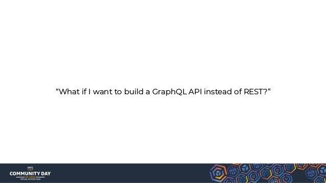REST APIs WebSockets GraphQL APIs