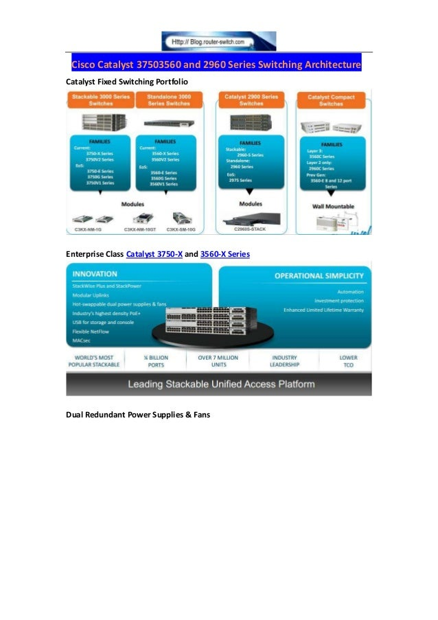 Cisco Catalyst 37503560 and 2960 Series Switching ArchitectureCatalyst Fixed Switching PortfolioEnterprise Class Catalyst ...