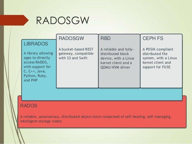 RADOSGW S3 / Swift compatible gateway to RADOS