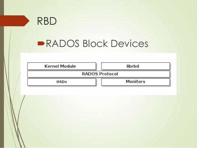 RBD Directly mountable rbd map foo --pool rbd mkfs -t ext4 /dev/rbd/rbd/foo OpenStack integration Cinder & Glance Wi...