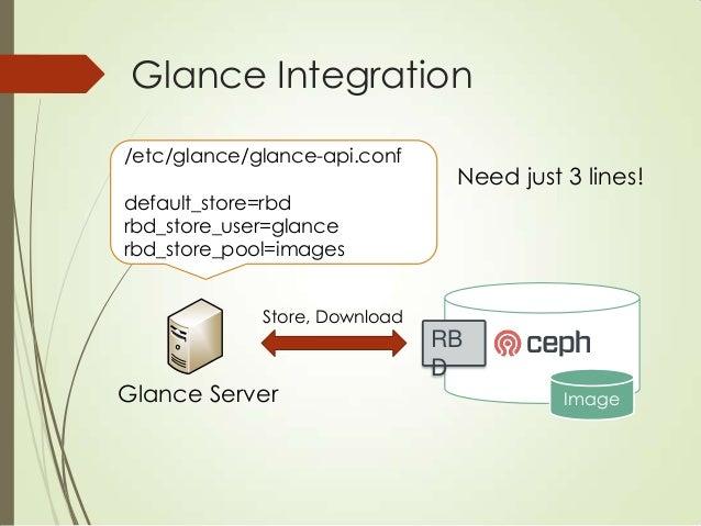 Ceph and GlusterFS Ceph GlusterFS Distribution Object based File based File location Deterministic algorithm (CRUSH) Distr...