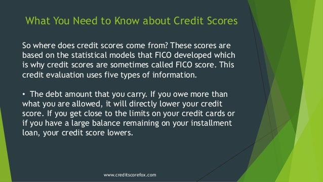 how to know what your credit score is