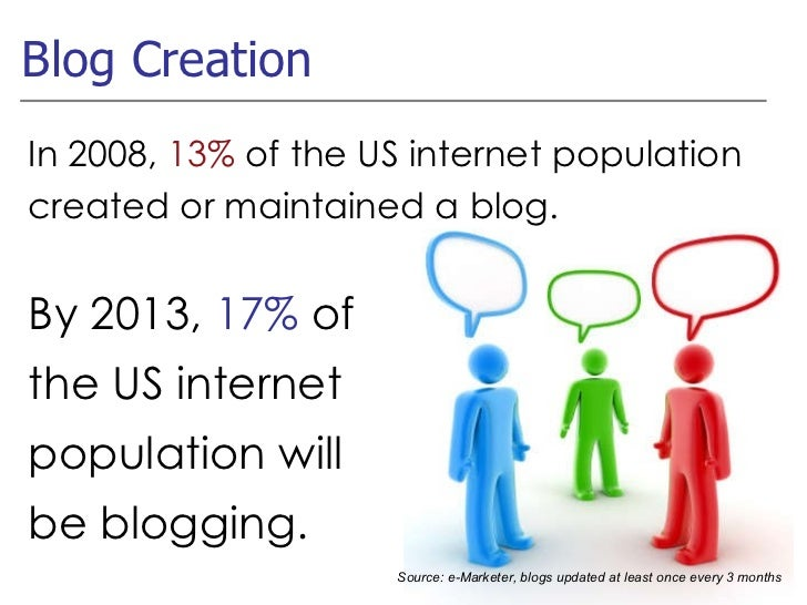 In 2008,  13%  of the US internet population created or maintained a blog. By 2013,  17%  of the US internet population  w...