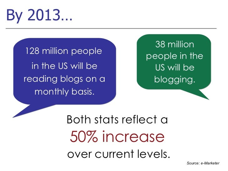 128 million people  in the US will be reading blogs on a monthly basis. 38 million people in the US will be blogging. Both...