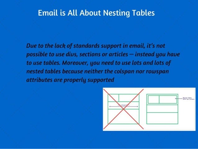 W3 html tables phpsourcecode net for W3 org table layout