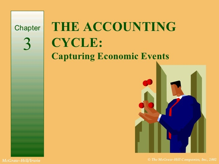 THE ACCOUNTING CYCLE:  Capturing Economic Events Chapter 3