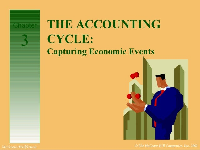 © The McGraw-Hill Companies, Inc., 2002McGraw-Hill/Irwin THE ACCOUNTING CYCLE: Capturing Economic Events Chapter 3