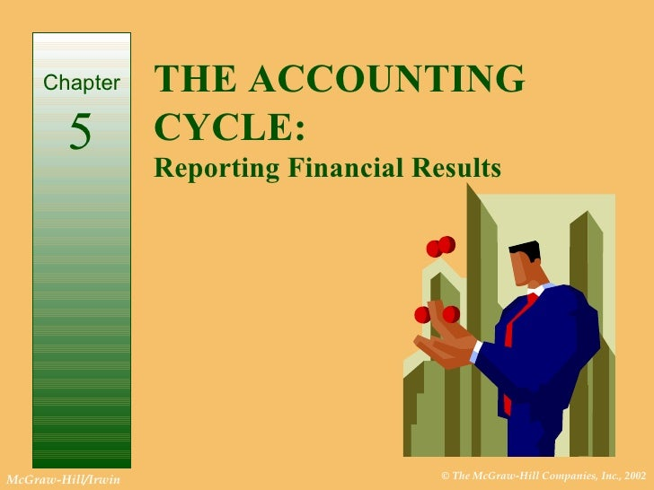 Chapter 5 THE ACCOUNTING CYCLE:  Reporting Financial Results