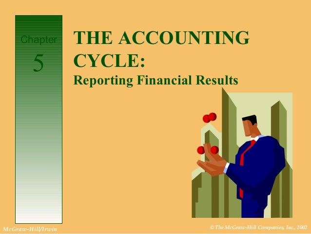 © The McGraw-Hill Companies, Inc., 2002McGraw-Hill/Irwin Chapter 5 THE ACCOUNTING CYCLE: Reporting Financial Results