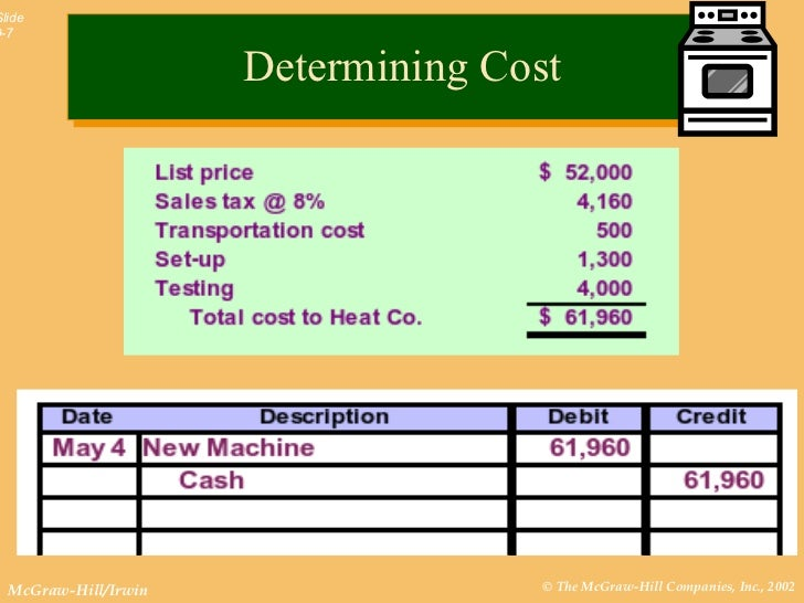 cost accounting chapter 9 Connect - managerial accounting chapter 9 1 (round cost per pound answers to 2 decimal places) yield per 2,400 lb purchase: market value per 2,400 lb purchase: percent of market value: cost to be allocated: allocated cost 2,400 pound purchase.