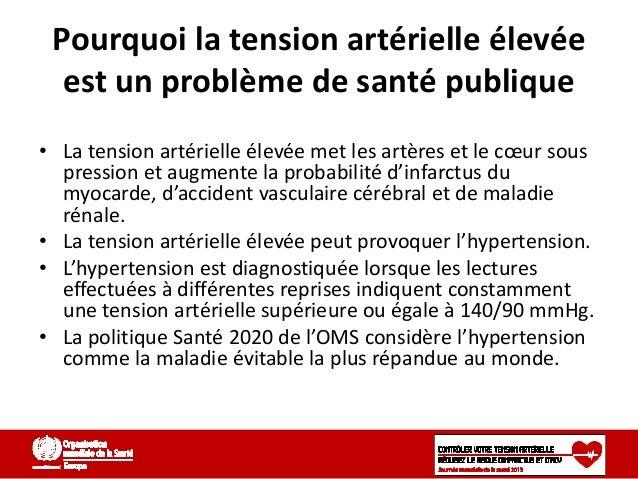 Tension artérielle élevée : principaux faits
