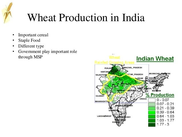 Factors affecting demand and supply of wheat