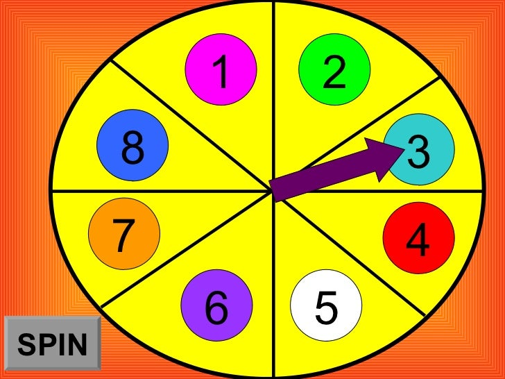 wheel of fortune powerpoint, Modern powerpoint