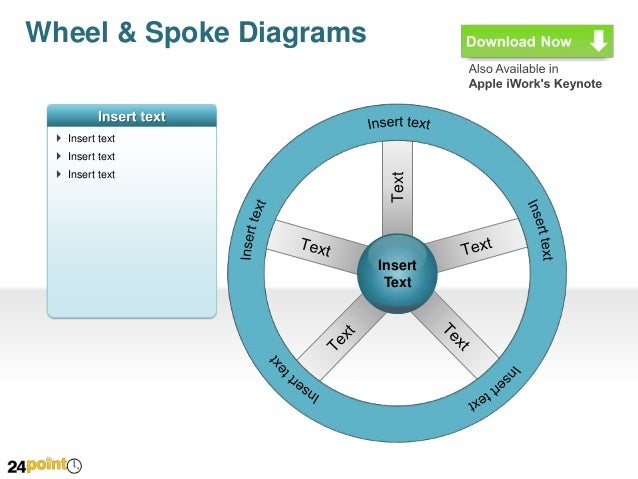 Wheel and spoke diagrams editable powerpoint presentation wheel ccuart Images