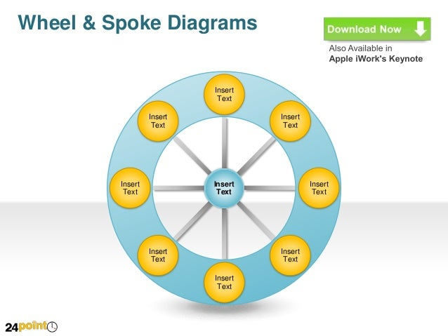 Wheel and spoke diagrams editable powerpoint presentation ccuart