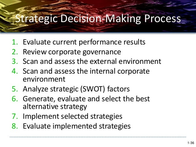 mintzberg s modes of decision making Answer to give an analysis of mintzberg's modes of strategic decision making which mode do you consider the most strategic and.