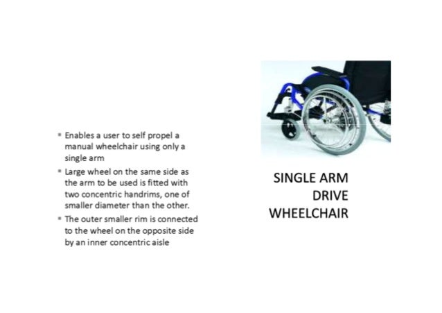 Wheelchairs - Types and Parts