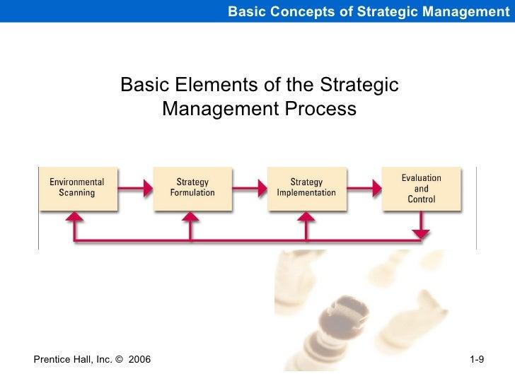 Basic strategic options Essay Sample - uwessayrbrb lcidpa us